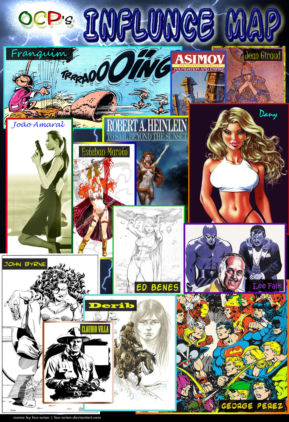 OCP?s Influence Map