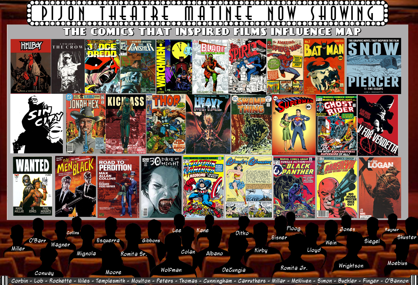 Influence Map: Comics That Made Movies