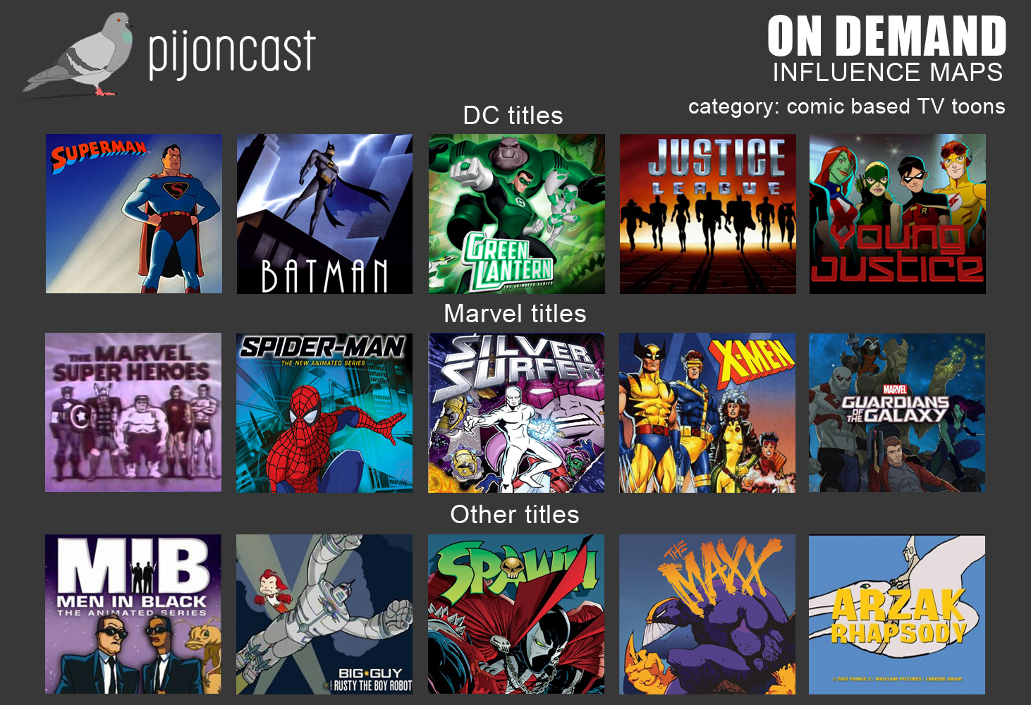 Influence Map: Comic Based TV Toons